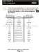 Debonair 33CS420-01 Installation Instructions Page #13
