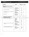 Duo Therm Comfort Control Center User's Guide Page #21