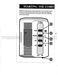 Duo Therm Comfort Control Center User's Guide Page #4