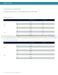 Sensi 1F87U-42WF Manual Operation Page #8