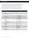 Sensi 1F87U-42WF Manual Operation Page #9