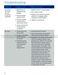 Sensi ST55 PRO Installation Guide Page #17