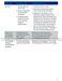 Sensi ST55 PRO Installation Guide Page #18