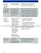 Sensi ST55 PRO Installation Guide Page #19