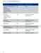 Sensi ST55 PRO Installation Guide Page #5