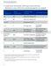 Sensi ST55 PRO Installation Guide Page #7