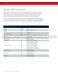 Sensi ST75 Manual Operation Page #11