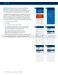 Sensi 1F95U-42WFB Navigation & Scheduling Guide Page #6