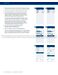 Sensi 1F95U-42WFB Navigation & Scheduling Guide Page #7