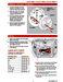 CT87 Series CT87N Owner's Manual Page #4