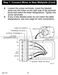 RTH5100B Installation Instructions Page #17