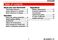 RTH5100B Operating Manual Page #4