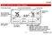 RTH7600 Operating Manual Page #8