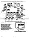 Series 2000 T7300F System Engineering Page #15