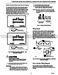 Series 2000 T7300F System Engineering Page #16