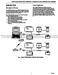 Series 2000 T7300F System Engineering Page #4