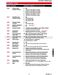 VisionPro 8000 Series TH8320U Installation Guide Page #10