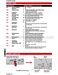 VisionPro 8000 Series TH8321U Installation Guide Page #11
