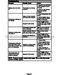 ComfortSense L5732U Installation Instructions Page #21