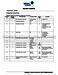 KONOzw Operation Guideline Page #12