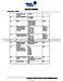 KONOzw Operation Guideline Page #16