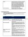 Smart Temp TX1500U Troubleshoot Guide Page #7