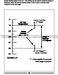 Smart Temp TX9600TSa Installation and Operating Instructions Page #27
