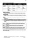 SE7000 Series SE7200 Installation Guide Page #17