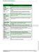 SE7000 Series SE7600F Installation Guide Page #19