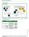 SE7000 Series SE7600F Installation Guide Page #6