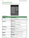 SE8000 Series SE8350 User Interface Guide Page #23