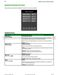 SE8000 Series SE8350 User Interface Guide Page #25