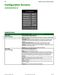 SE8000 Series SE8350 User Interface Guide Page #31