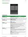 SE8000 Series SE8350 User Interface Guide Page #44