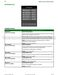 SE8000 Series SE8350 User Interface Guide Page #47
