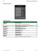 SE8000 Series SE8350 User Interface Guide Page #53