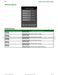 SE8000 Series SE8350 User Interface Guide Page #57