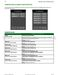 SE8000 Series SE8350 User Interface Guide Page #75