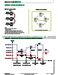 SE8000 Series SE8600 Application Guide Page #14