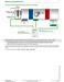 SE8000 Series SE8600 Application Guide Page #10