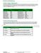 SE8000 Series SE8600 Installation Guide Page #14