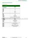 SE8000 Series SE8600 Installation Guide Page #5