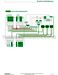 SE8000 Series SE8600 Installation Guide Page #7
