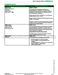 SE8000 Series SE8600 User Interface Guide Page #13