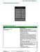 SE8000 Series SE8600 User Interface Guide Page #17