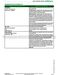 SE8000 Series SE8600 User Interface Guide Page #31