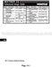 Slimline Platinum T1700 Owner's Manual Page #54
