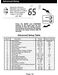 FlatStat T2300FS Owner's Manual Page #21