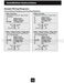 Explorer T3700 Owner's Manual and Installation Instructions Page #17