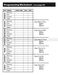 Explorer T3700 Owner's Manual and Installation Instructions Page #44